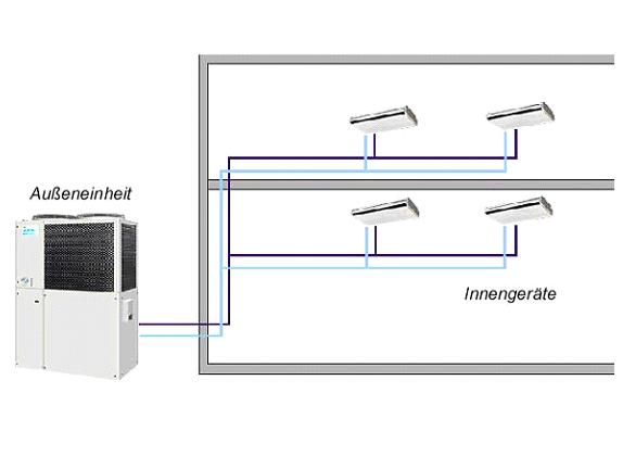 Gaswärmepumpenanlage, prinzipieller Aufbau